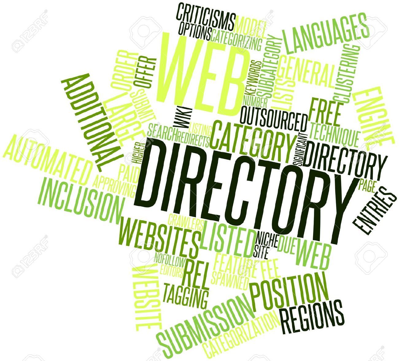 websitedirectory